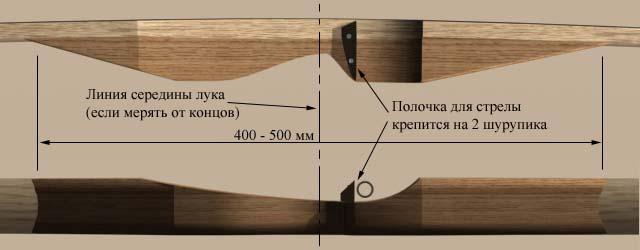 Как сделать полочку для лука