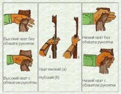 Способы удержание лука